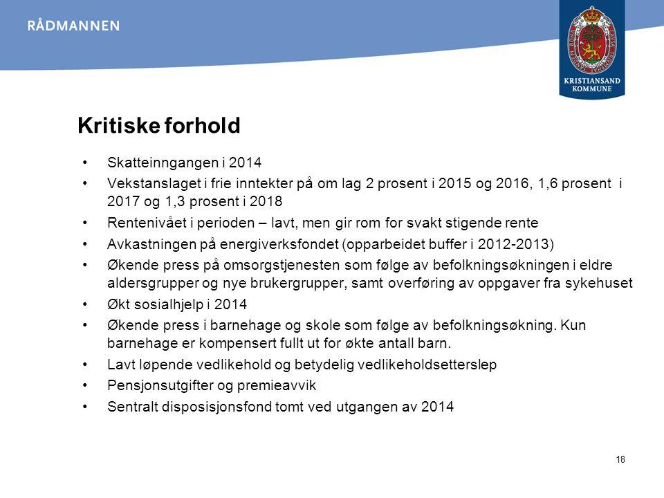 18 Kritiske forhold Skatteinngangen i 2014 Vekstanslaget i frie inntekter på om lag 2 prosent i 2015 og 2016, 1,6 prosent i 2017 og 1,3 prosent i 2018