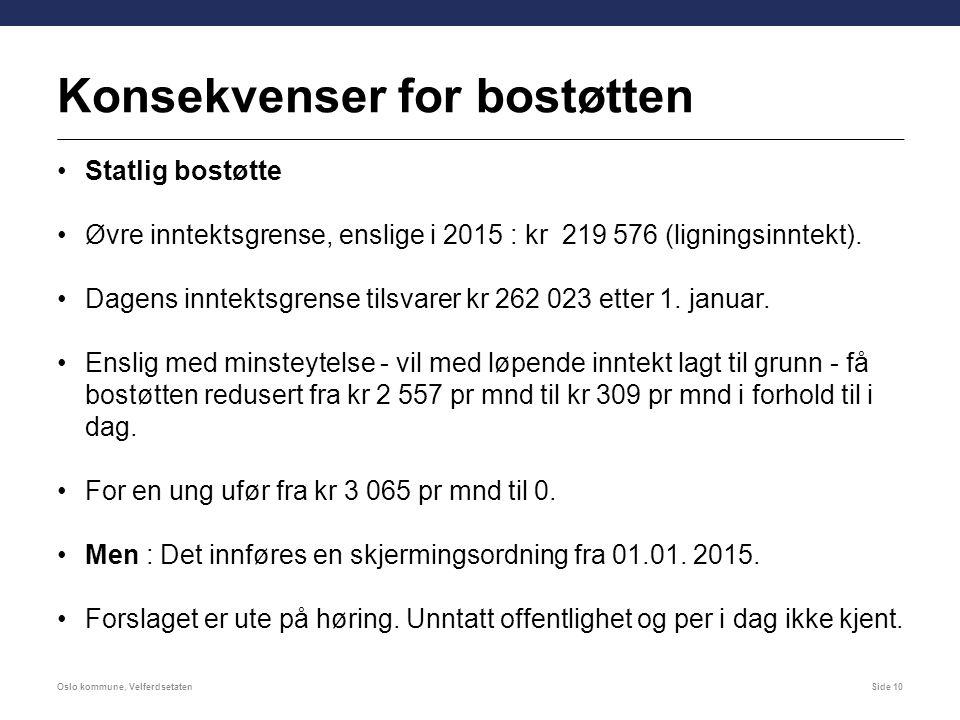 Konsekvenser for bostøtten Statlig bostøtte Øvre inntektsgrense, enslige i 2015 : kr 219 576 (ligningsinntekt). Dagens inntektsgrense tilsvarer kr 262