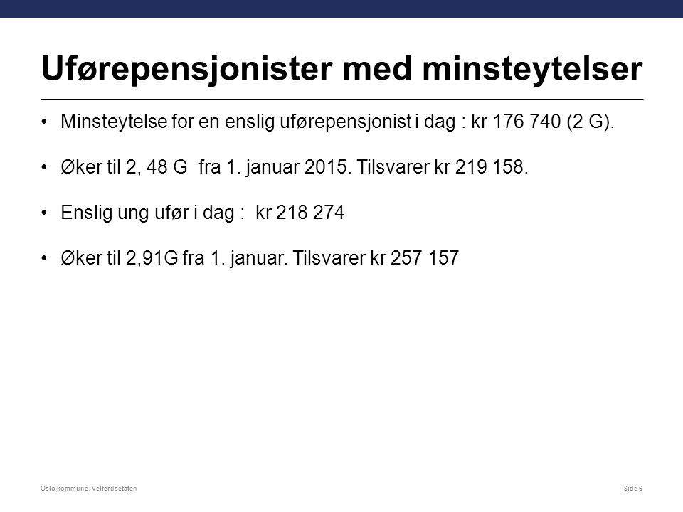 Uførepensjonister med minsteytelser Minsteytelse for en enslig uførepensjonist i dag : kr 176 740 (2 G). Øker til 2, 48 G fra 1. januar 2015. Tilsvare