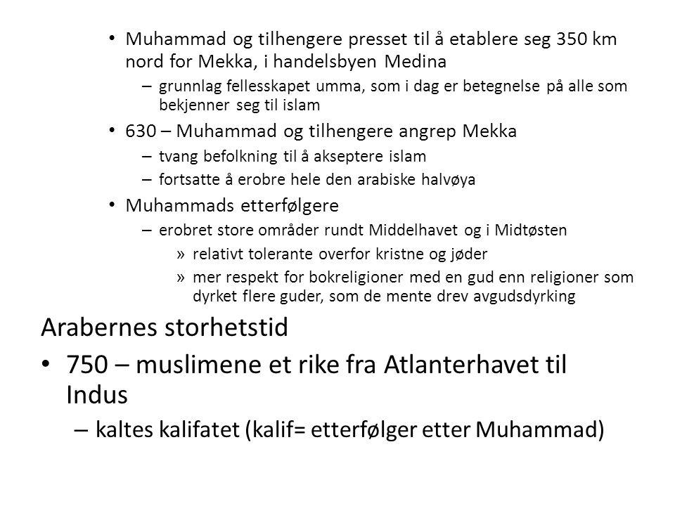 Muhammad og tilhengere presset til å etablere seg 350 km nord for Mekka, i handelsbyen Medina – grunnlag fellesskapet umma, som i dag er betegnelse på
