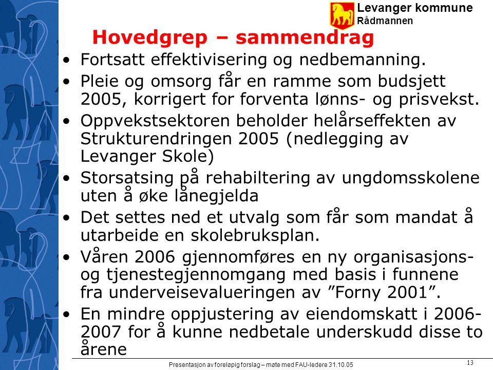 Levanger kommune Rådmannen Presentasjon av foreløpig forslag – møte med FAU-ledere 31.10.05 13 Hovedgrep – sammendrag Fortsatt effektivisering og nedbemanning.