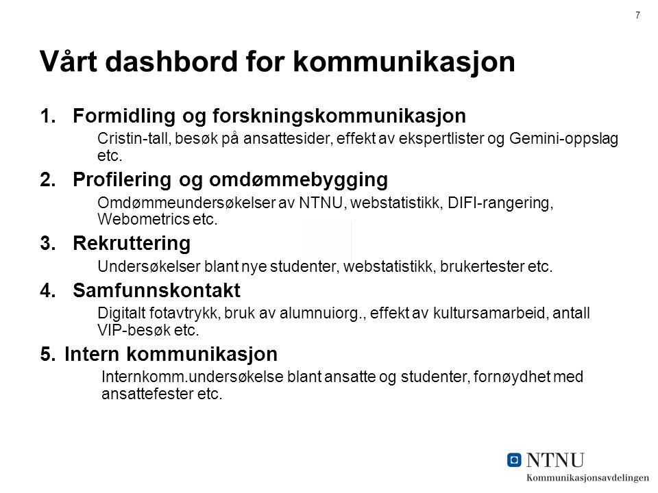 7 Vårt dashbord for kommunikasjon 1.Formidling og forskningskommunikasjon Cristin-tall, besøk på ansattesider, effekt av ekspertlister og Gemini-oppslag etc.