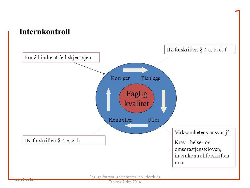 Internkontroll Korriger Planlegg Kontroller Utfør Faglig kvalitet IK-forskriften § 4 a, b, d, f IK-forskriften § 4 e, g, h Virksomhetens ansvar jf. Kr