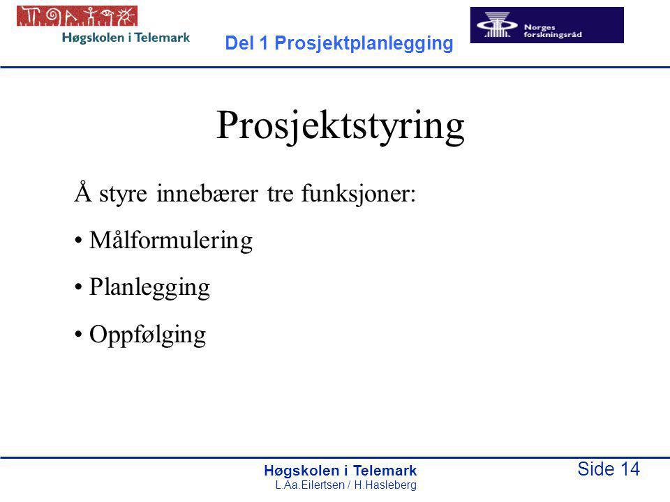 Høgskolen i Telemark Side 14 L.Aa.Eilertsen / H.Hasleberg Å styre innebærer tre funksjoner: Målformulering Planlegging Oppfølging Prosjektstyring Del 1 Prosjektplanlegging