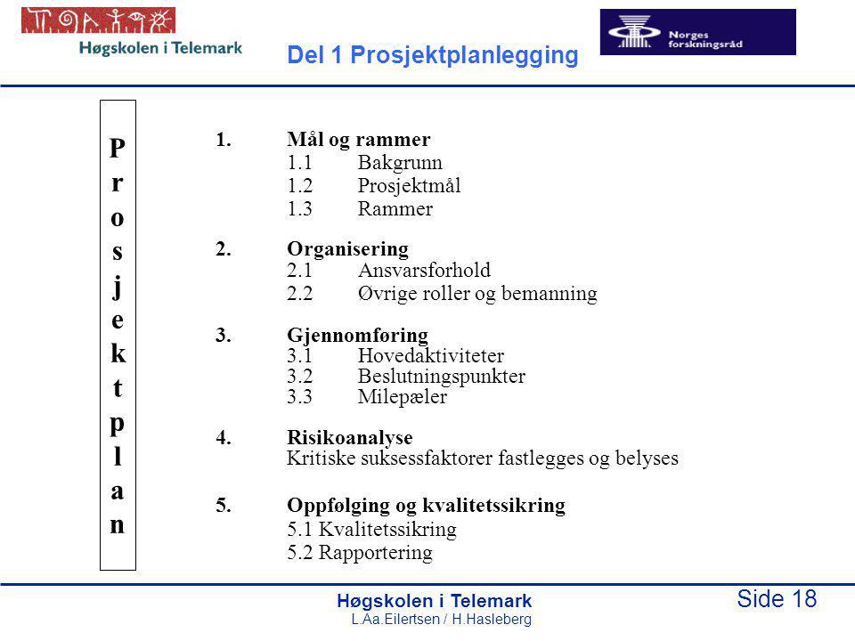 Høgskolen i Telemark Side 18 L.Aa.Eilertsen / H.Hasleberg ProsjektplanProsjektplan 1.Mål og rammer 1.1Bakgrunn 1.2Prosjektmål 1.3Rammer 2.Organisering 2.1Ansvarsforhold 2.2Øvrige roller og bemanning 3.Gjennomføring 3.1Hovedaktiviteter 3.2Beslutningspunkter 3.3Milepæler 4.Risikoanalyse Kritiske suksessfaktorer fastlegges og belyses 5.Oppfølging og kvalitetssikring 5.1 Kvalitetssikring 5.2 Rapportering Del 1 Prosjektplanlegging