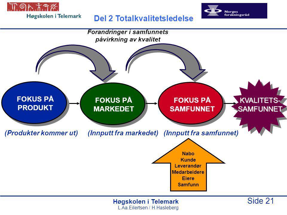 Høgskolen i Telemark Side 21 L.Aa.Eilertsen / H.Hasleberg FOKUS PÅ PRODUKT FOKUS PÅ MARKEDET FOKUS PÅ SAMFUNNET Nabo Kunde Leverandør Medarbeidere Eiere Samfunn KVALITETS-SAMFUNNET Forandringer i samfunnets påvirkning av kvalitet (Produkter kommer ut)(Innputt fra markedet)(Innputt fra samfunnet) Del 2 Totalkvalitetsledelse