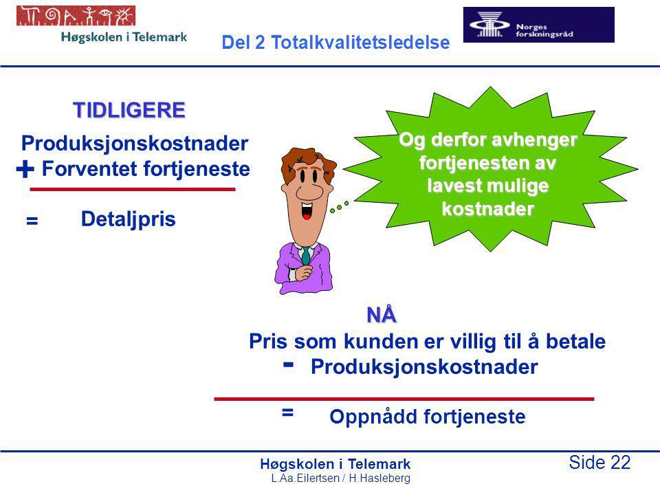 Høgskolen i Telemark Side 22 L.Aa.Eilertsen / H.Hasleberg Og derfor avhenger fortjenesten av lavest mulige kostnader Pris som kunden er villig til å betale Produksjonskostnader Oppnådd fortjeneste - = Produksjonskostnader Forventet fortjeneste Detaljpris + = TIDLIGERE NÅ Del 2 Totalkvalitetsledelse