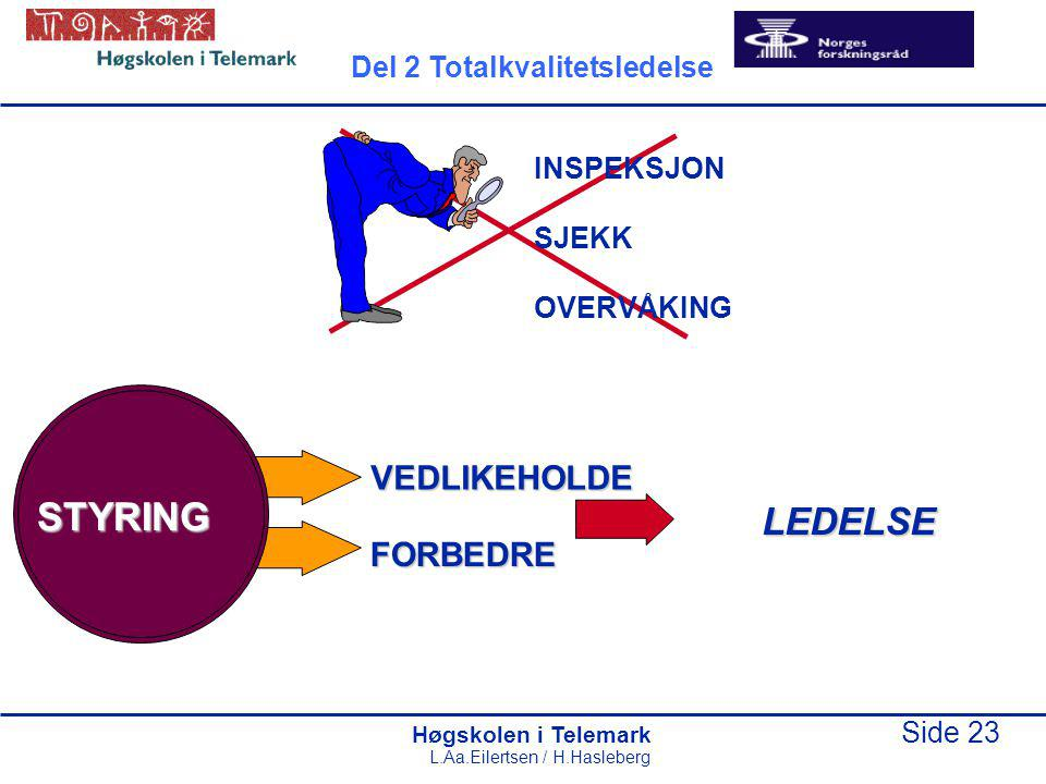 Høgskolen i Telemark Side 23 L.Aa.Eilertsen / H.Hasleberg VEDLIKEHOLDE VEDLIKEHOLDE FORBEDRE STYRING LEDELSE INSPEKSJON SJEKK OVERVÅKING Del 2 Totalkvalitetsledelse