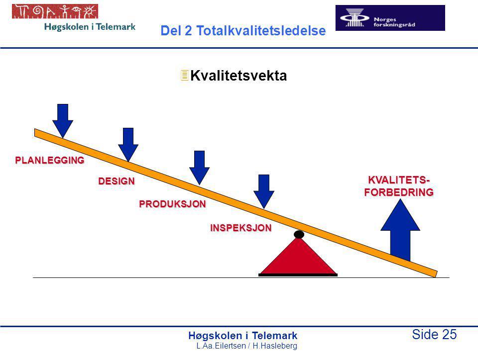 Høgskolen i Telemark Side 25 L.Aa.Eilertsen / H.Hasleberg KVALITETS-FORBEDRING PLANLEGGING DESIGN PRODUKSJON INSPEKSJON 3Kvalitetsvekta Del 2 Totalkva