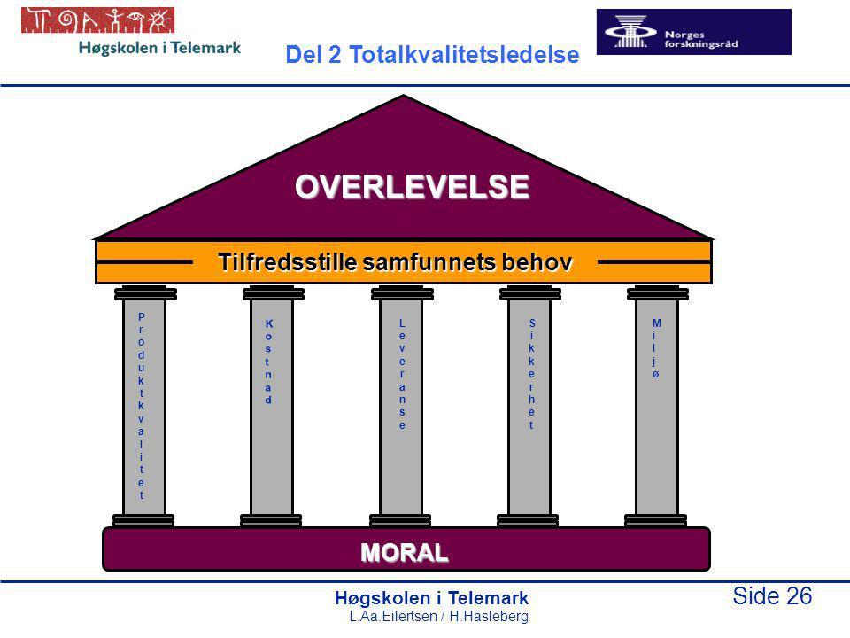 Høgskolen i Telemark Side 26 L.Aa.Eilertsen / H.Hasleberg KostnadKostnad LeveranseLeveranse SikkerhetSikkerhet MiljøMiljø Tilfredsstille samfunnets be