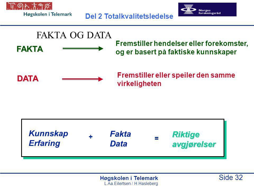 Høgskolen i Telemark Side 32 L.Aa.Eilertsen / H.Hasleberg FAKTA Fremstiller hendelser eller forekomster, og er basert på faktiske kunnskaper DATA Fremstiller eller speiler den samme virkeligheten Kunnskap Erfaring + Fakta Data = Riktigeavgjørelser FAKTA OG DATA Del 2 Totalkvalitetsledelse
