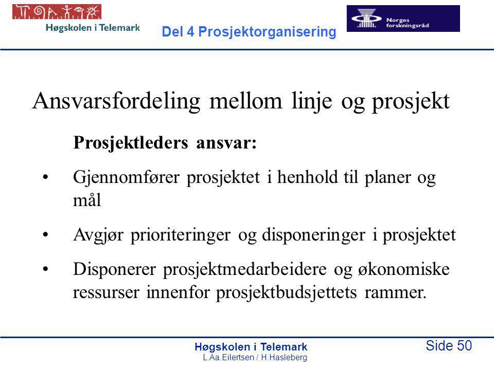Høgskolen i Telemark Side 50 L.Aa.Eilertsen / H.Hasleberg Ansvarsfordeling mellom linje og prosjekt Prosjektleders ansvar: Gjennomfører prosjektet i h