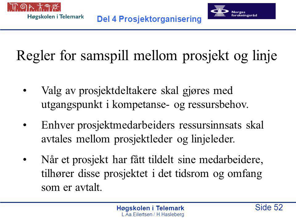 Høgskolen i Telemark Side 52 L.Aa.Eilertsen / H.Hasleberg Regler for samspill mellom prosjekt og linje Valg av prosjektdeltakere skal gjøres med utgan