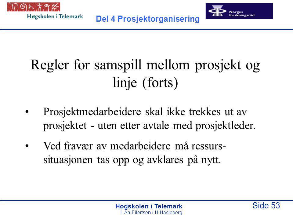 Høgskolen i Telemark Side 53 L.Aa.Eilertsen / H.Hasleberg Regler for samspill mellom prosjekt og linje (forts) Prosjektmedarbeidere skal ikke trekkes