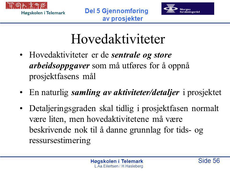 Høgskolen i Telemark Side 56 L.Aa.Eilertsen / H.Hasleberg Hovedaktiviteter Hovedaktiviteter er de sentrale og store arbeidsoppgaver som må utføres for å oppnå prosjektfasens mål En naturlig samling av aktiviteter/detaljer i prosjektet Detaljeringsgraden skal tidlig i prosjektfasen normalt være liten, men hovedaktivitetene må være beskrivende nok til å danne grunnlag for tids- og ressursestimering Del 5 Gjennomføring av prosjekter
