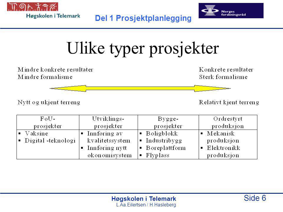 Høgskolen i Telemark Side 7 L.Aa.Eilertsen / H.Hasleberg En modell for utviklingsprosjekt Idé- vurdering Oppstart planlegging Gjennom- føring Avslutning Evaluering Del 1 Prosjektplanlegging