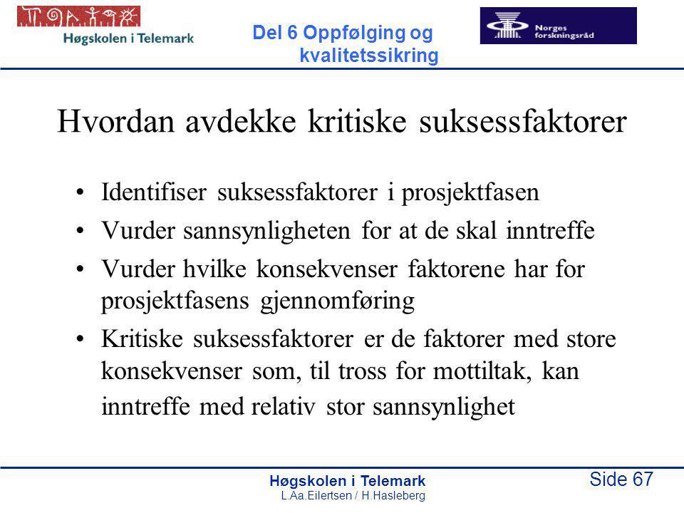 Høgskolen i Telemark Side 67 L.Aa.Eilertsen / H.Hasleberg Hvordan avdekke kritiske suksessfaktorer Identifiser suksessfaktorer i prosjektfasen Vurder