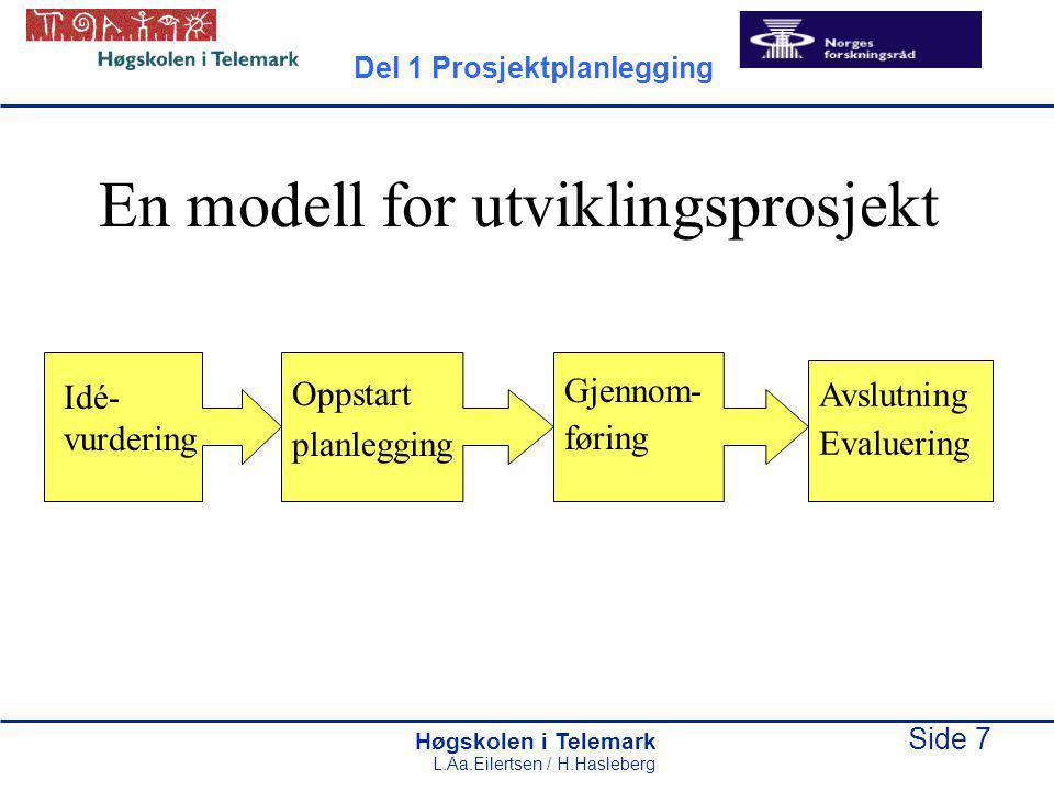 Høgskolen i Telemark Side 7 L.Aa.Eilertsen / H.Hasleberg En modell for utviklingsprosjekt Idé- vurdering Oppstart planlegging Gjennom- føring Avslutni