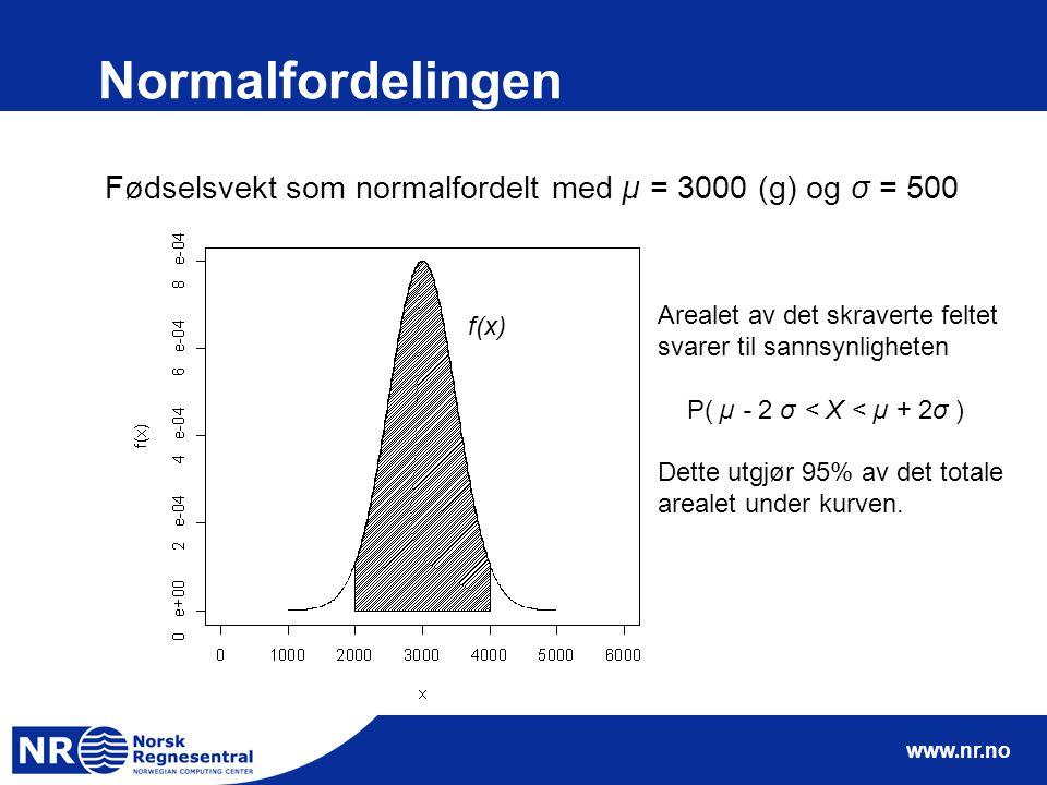 www.nr.no Normalfordelingen Fødselsvekt som normalfordelt med µ = 3000 (g) og σ = 500 Arealet av det skraverte feltet svarer til sannsynligheten P( µ