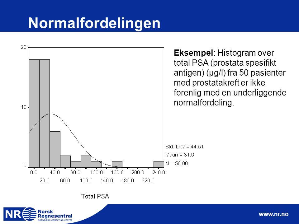www.nr.no Normalfordelingen Eksempel: Histogram over total PSA (prostata spesifikt antigen) (µg/l) fra 50 pasienter med prostatakreft er ikke forenlig