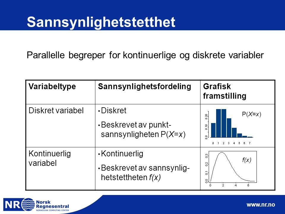 www.nr.no Sannsynlighetstetthet Parallelle begreper for kontinuerlige og diskrete variabler VariabeltypeSannsynlighetsfordelingGrafisk framstilling Di