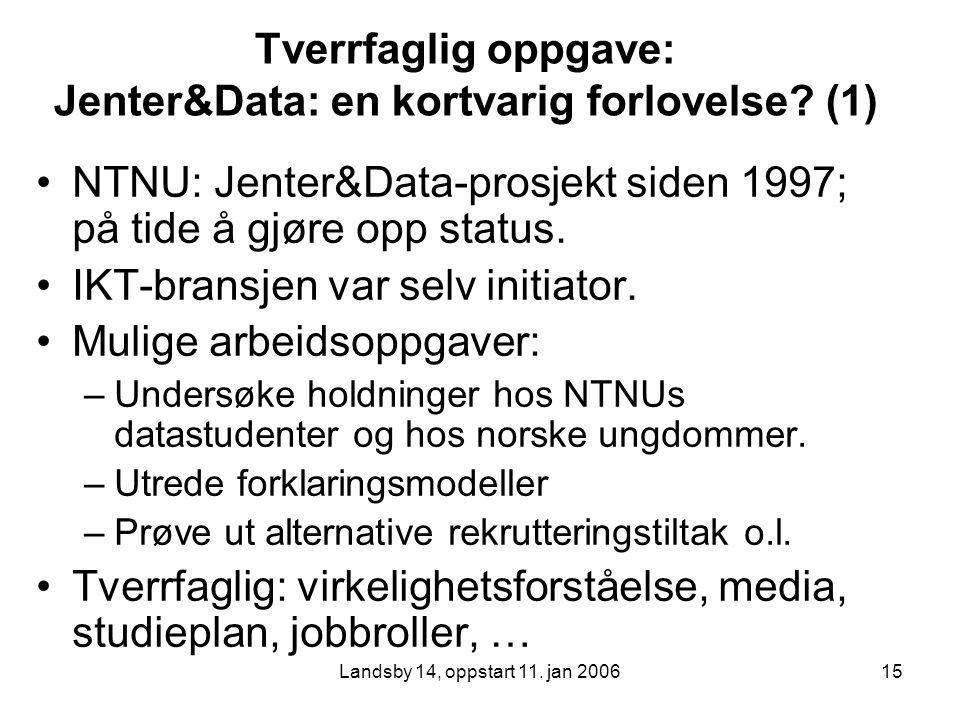 Landsby 14, oppstart 11. jan 200615 Tverrfaglig oppgave: Jenter&Data: en kortvarig forlovelse.