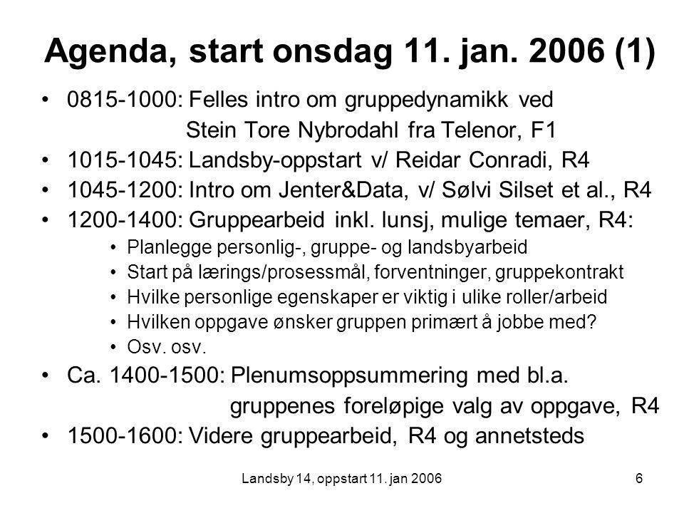 Landsby 14, oppstart 11.jan 20066 Agenda, start onsdag 11.