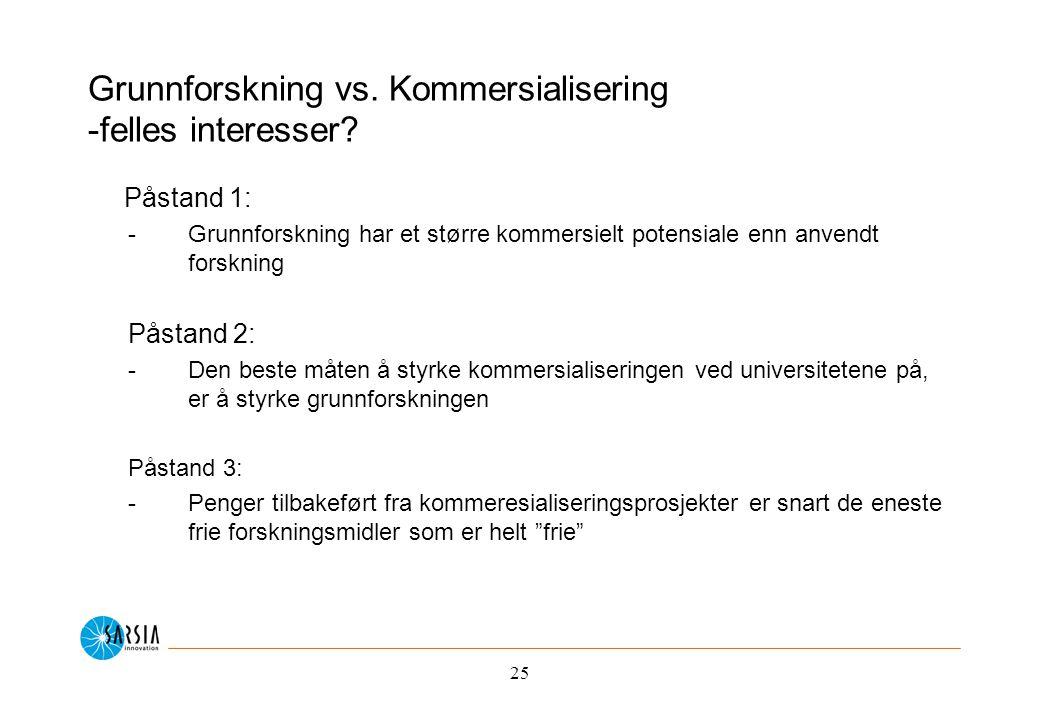 25 Grunnforskning vs. Kommersialisering -felles interesser.