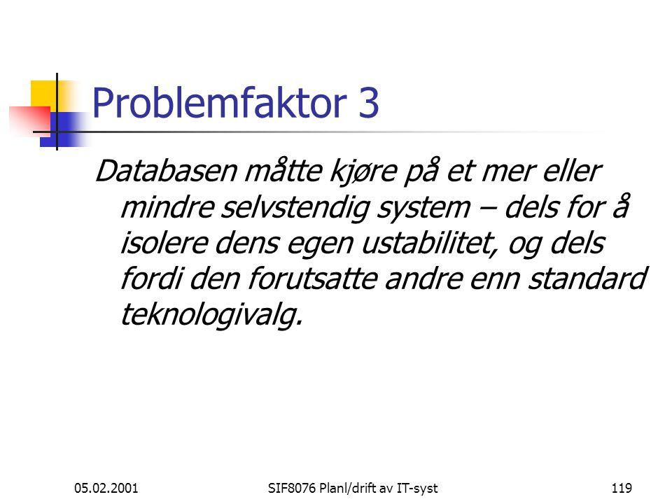 05.02.2001SIF8076 Planl/drift av IT-syst119 Problemfaktor 3 Databasen måtte kjøre på et mer eller mindre selvstendig system – dels for å isolere dens egen ustabilitet, og dels fordi den forutsatte andre enn standard teknologivalg.