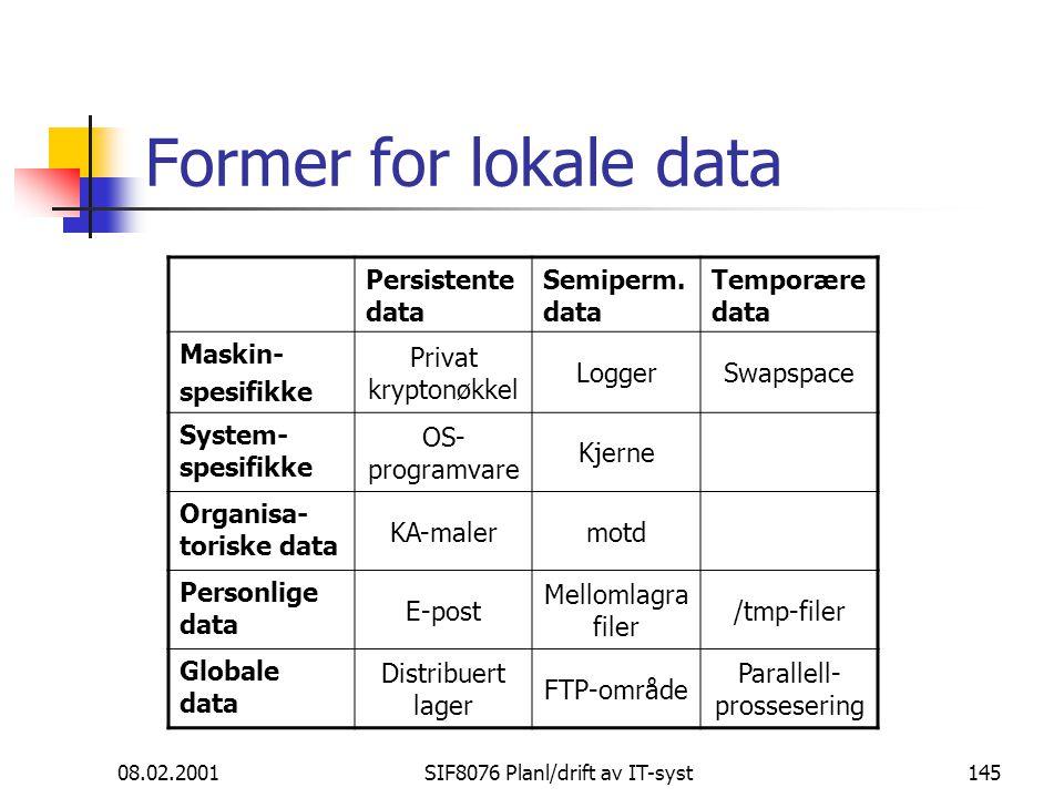 08.02.2001SIF8076 Planl/drift av IT-syst145 Former for lokale data Persistente data Semiperm.