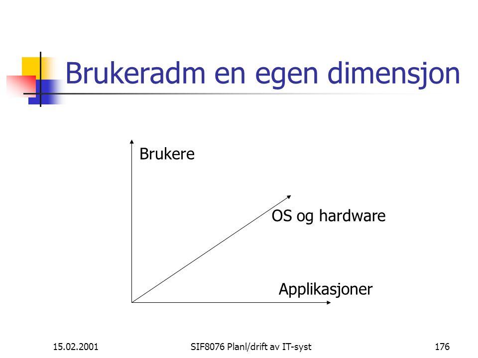 15.02.2001SIF8076 Planl/drift av IT-syst176 Brukeradm en egen dimensjon Applikasjoner OS og hardware Brukere