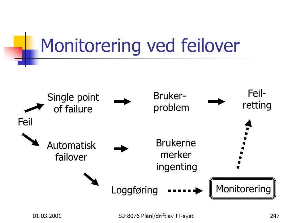 01.03.2001SIF8076 Planl/drift av IT-syst247 Monitorering ved feilover Single point of failure Bruker- problem Feil- retting Automatisk failover Brukerne merker ingenting Loggføring Monitorering Feil