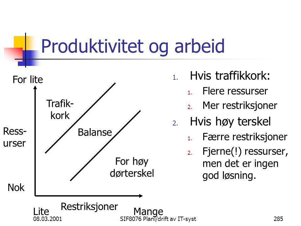 08.03.2001SIF8076 Planl/drift av IT-syst285 Produktivitet og arbeid 1.