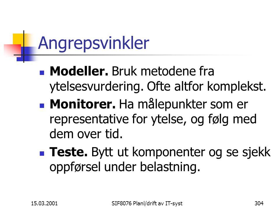 15.03.2001SIF8076 Planl/drift av IT-syst304 Angrepsvinkler Modeller.