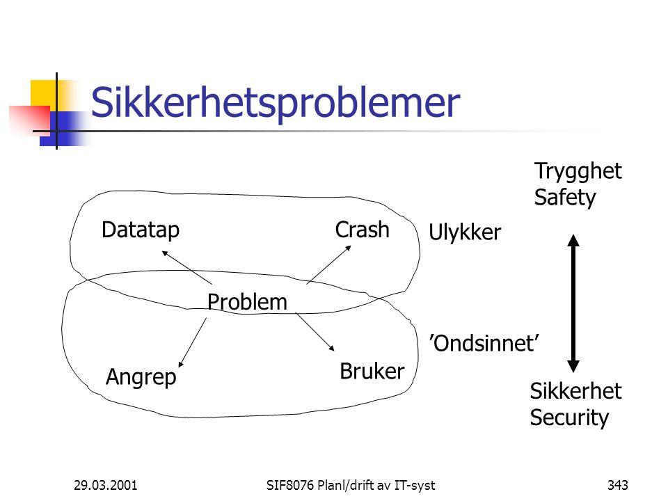 29.03.2001SIF8076 Planl/drift av IT-syst343 Sikkerhetsproblemer Problem CrashDatatap Angrep Bruker Ulykker 'Ondsinnet' Sikkerhet Security Trygghet Safety