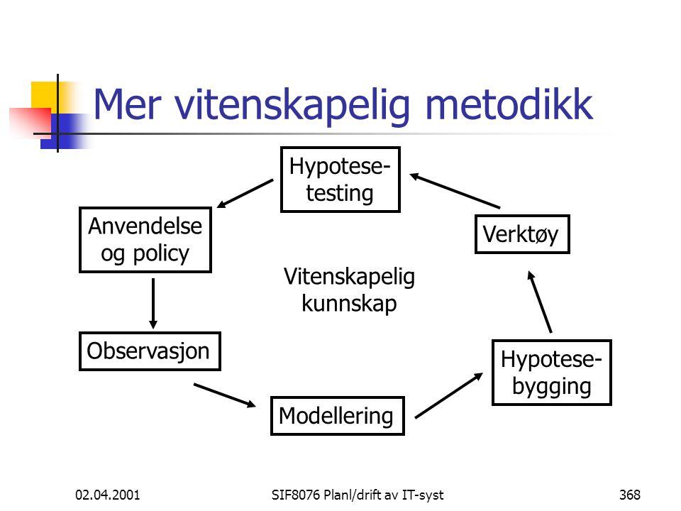 02.04.2001SIF8076 Planl/drift av IT-syst368 Mer vitenskapelig metodikk Anvendelse og policy Observasjon Modellering Hypotese- bygging Verktøy Hypotese- testing Vitenskapelig kunnskap