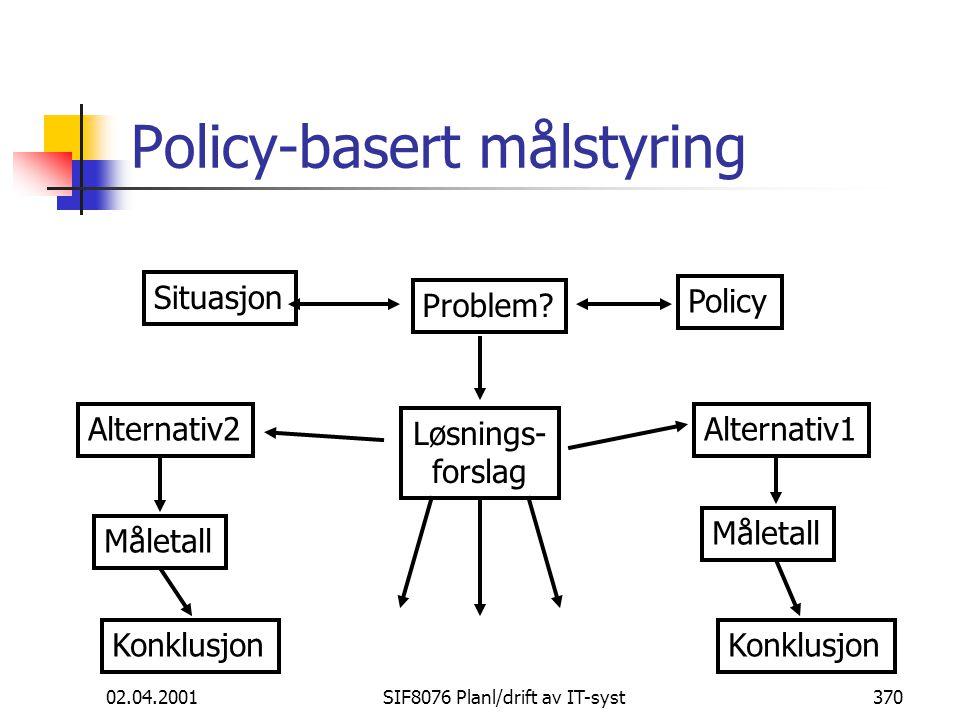 02.04.2001SIF8076 Planl/drift av IT-syst370 Policy-basert målstyring Situasjon Problem.