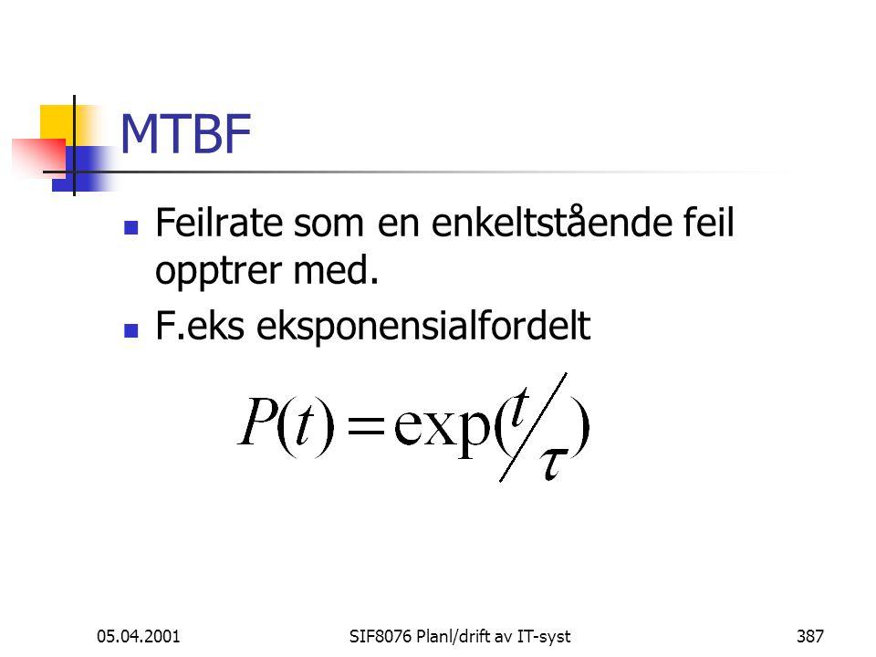 05.04.2001SIF8076 Planl/drift av IT-syst387 MTBF Feilrate som en enkeltstående feil opptrer med.