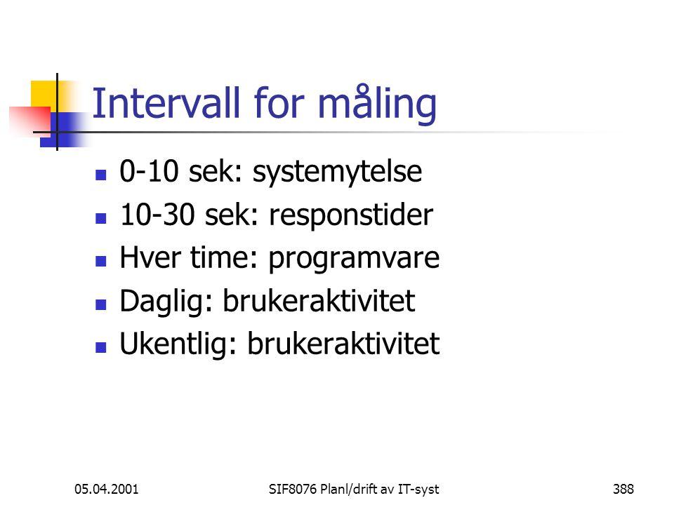 05.04.2001SIF8076 Planl/drift av IT-syst388 Intervall for måling 0-10 sek: systemytelse 10-30 sek: responstider Hver time: programvare Daglig: brukeraktivitet Ukentlig: brukeraktivitet