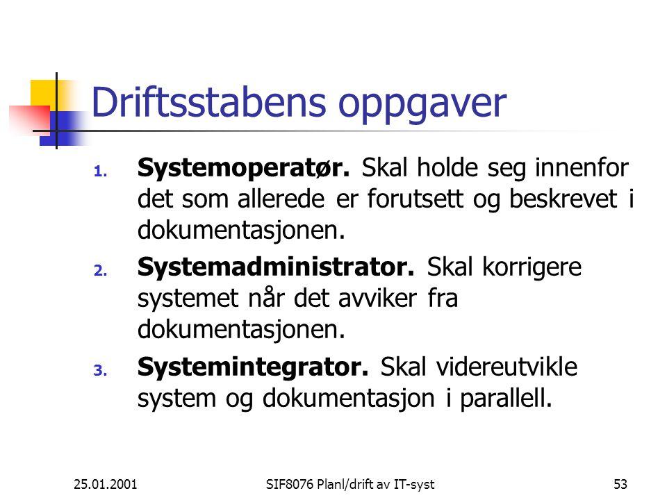 25.01.2001SIF8076 Planl/drift av IT-syst53 Driftsstabens oppgaver 1.