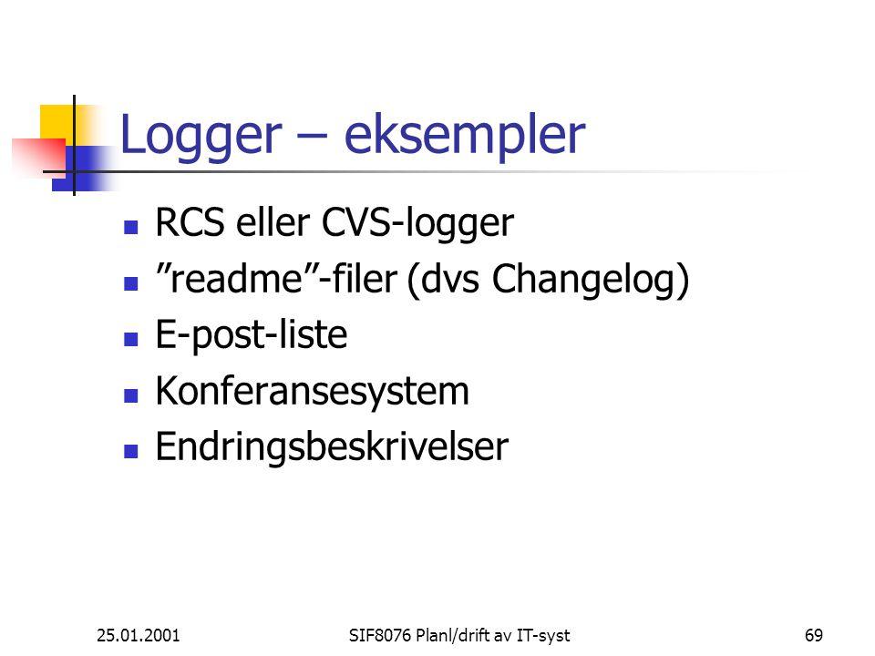 25.01.2001SIF8076 Planl/drift av IT-syst69 Logger – eksempler RCS eller CVS-logger readme -filer (dvs Changelog) E-post-liste Konferansesystem Endringsbeskrivelser