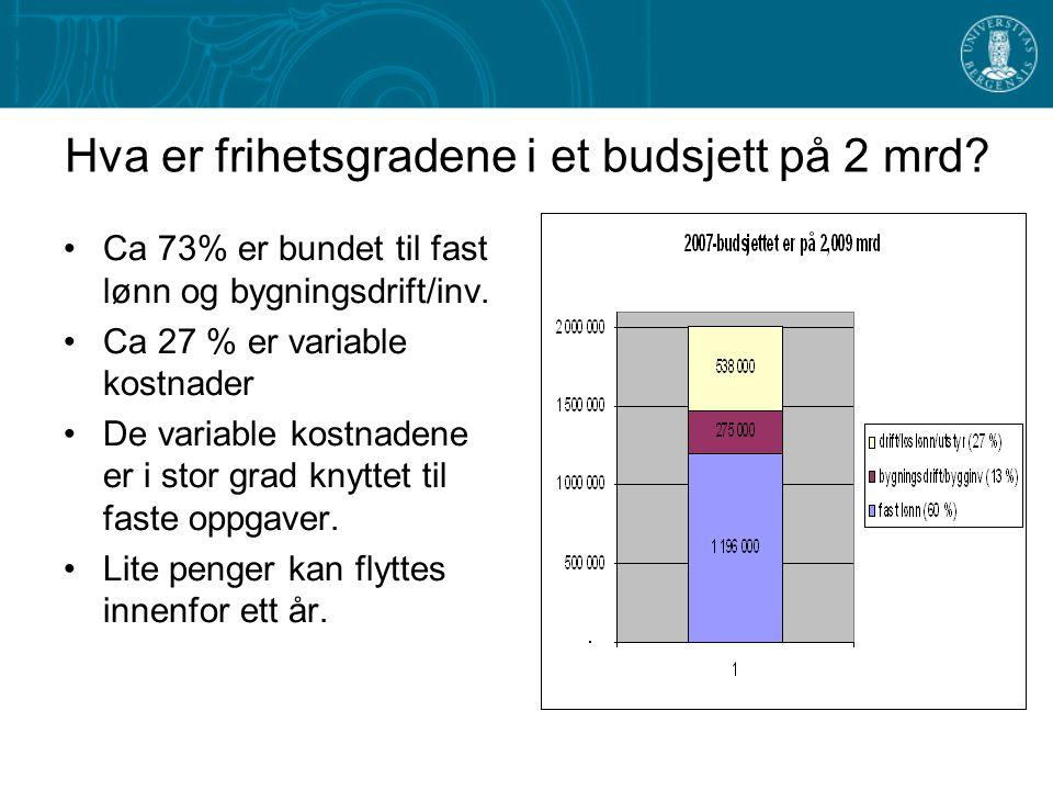 Hva er frihetsgradene i et budsjett på 2 mrd. Ca 73% er bundet til fast lønn og bygningsdrift/inv.