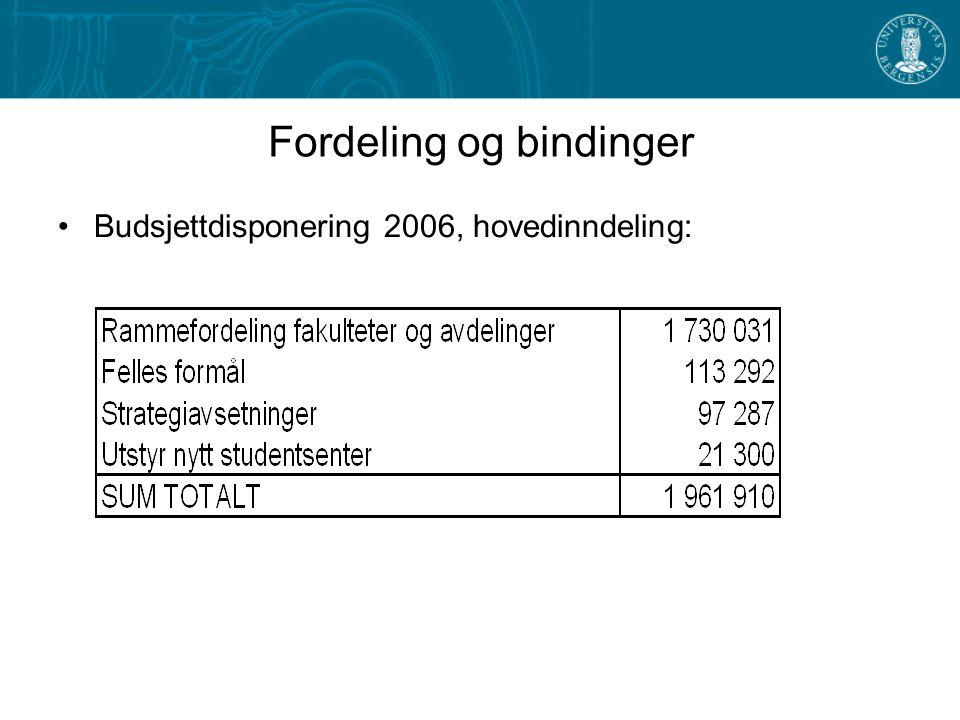 Fordeling og bindinger Budsjettdisponering 2006, hovedinndeling: