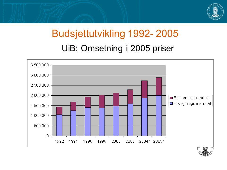 Budsjettutvikling 1992- 2005 UiB: Omsetning i 2005 priser