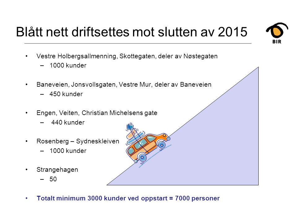Blått nett driftsettes mot slutten av 2015 Vestre Holbergsallmenning, Skottegaten, deler av Nøstegaten –1000 kunder Baneveien, Jonsvollsgaten, Vestre