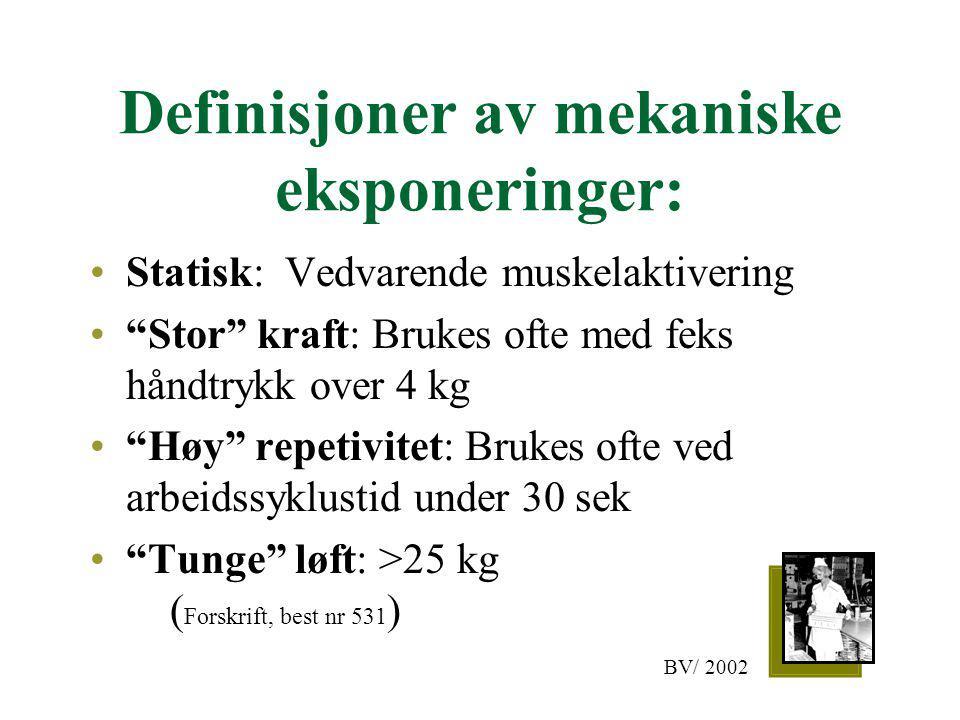"""Definisjoner av mekaniske eksponeringer: Statisk: Vedvarende muskelaktivering """"Stor"""" kraft: Brukes ofte med feks håndtrykk over 4 kg """"Høy"""" repetivitet"""