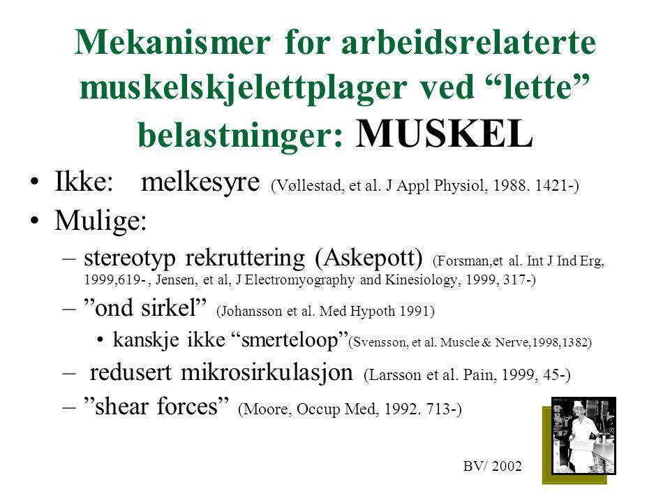 """Mekanismer for arbeidsrelaterte muskelskjelettplager ved """"lette"""" belastninger: MUSKEL Ikke:melkesyre (Vøllestad, et al. J Appl Physiol, 1988. 1421-) M"""