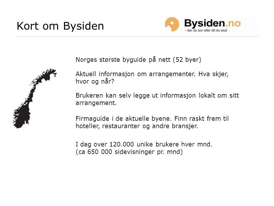 Kort om Bysiden Norges største byguide på nett (52 byer)  Aktuell informasjon om arrangementer. Hva skjer, hvor og når? Brukeren kan selv legge ut in
