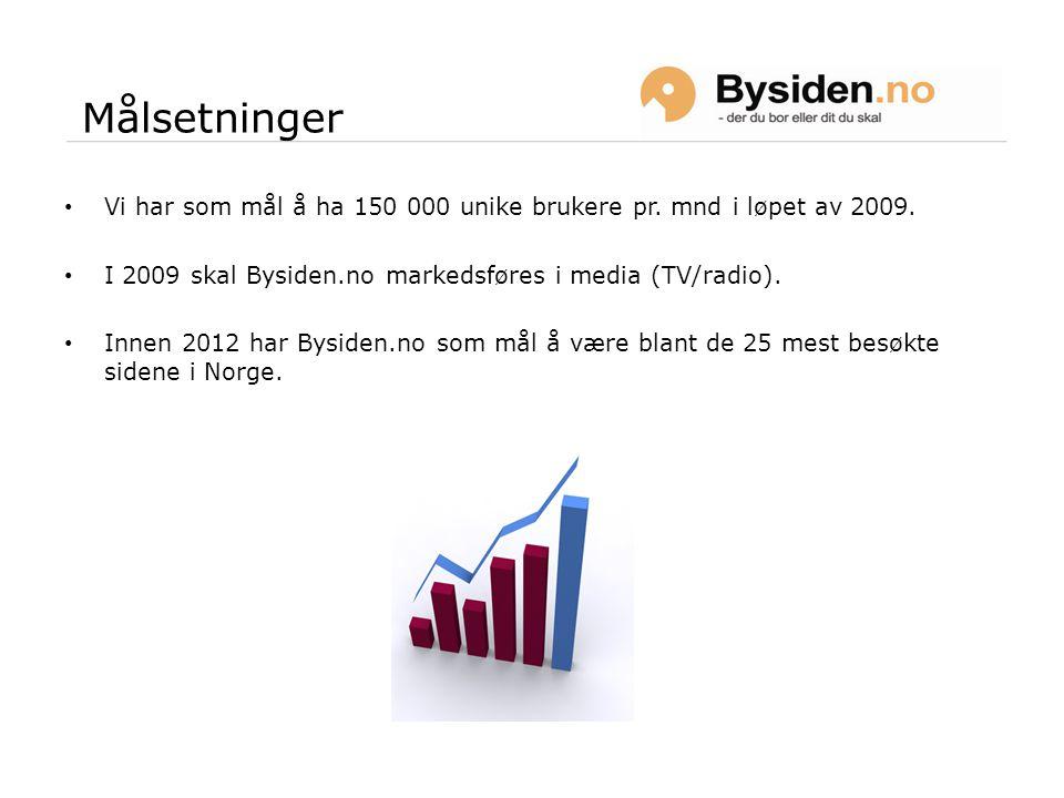 Vi har som mål å ha 150 000 unike brukere pr. mnd i løpet av 2009. I 2009 skal Bysiden.no markedsføres i media (TV/radio). Innen 2012 har Bysiden.no s