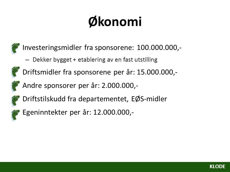 Økonomi Investeringsmidler fra sponsorene: 100.000.000,- – Dekker bygget + etablering av en fast utstilling Driftsmidler fra sponsorene per år: 15.000